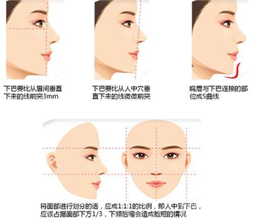脸部按摩步骤解析